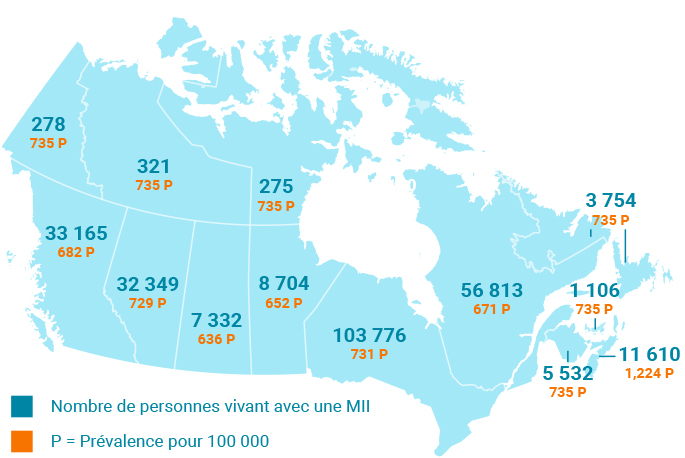 IBD in Canada Map with prevalences
